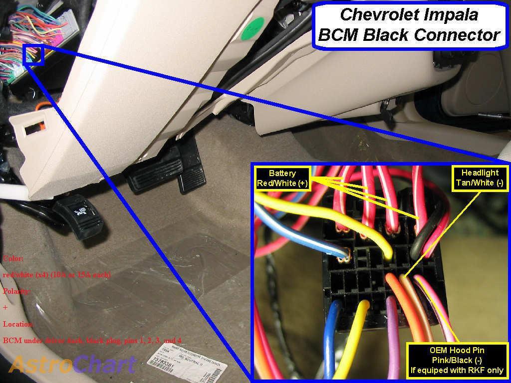 2011 bcm partial pinout  Chevy Impala Forums