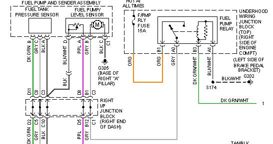 diagram 2000 chevy impala fuel pump wiring diagram 3 8 full