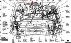 The Wiring Diagrams Thread | Impala Forums | 2004 Chevrolet Impala Wiring Diagram |  | Impala Forums