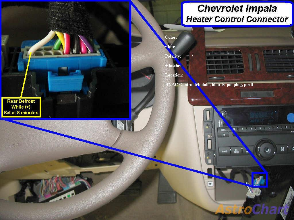 2010 Chevrolet Impala Bcm Wiring - Today Diagram Database