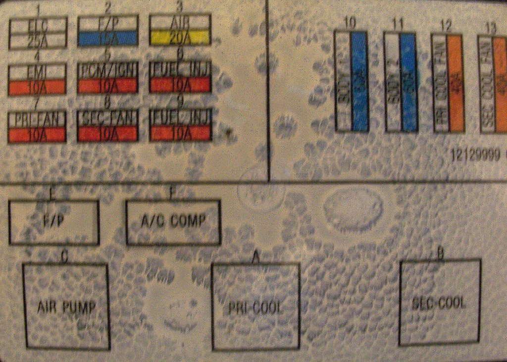1996 Chevy Caprice Fuse Box Diagram